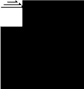 service-type